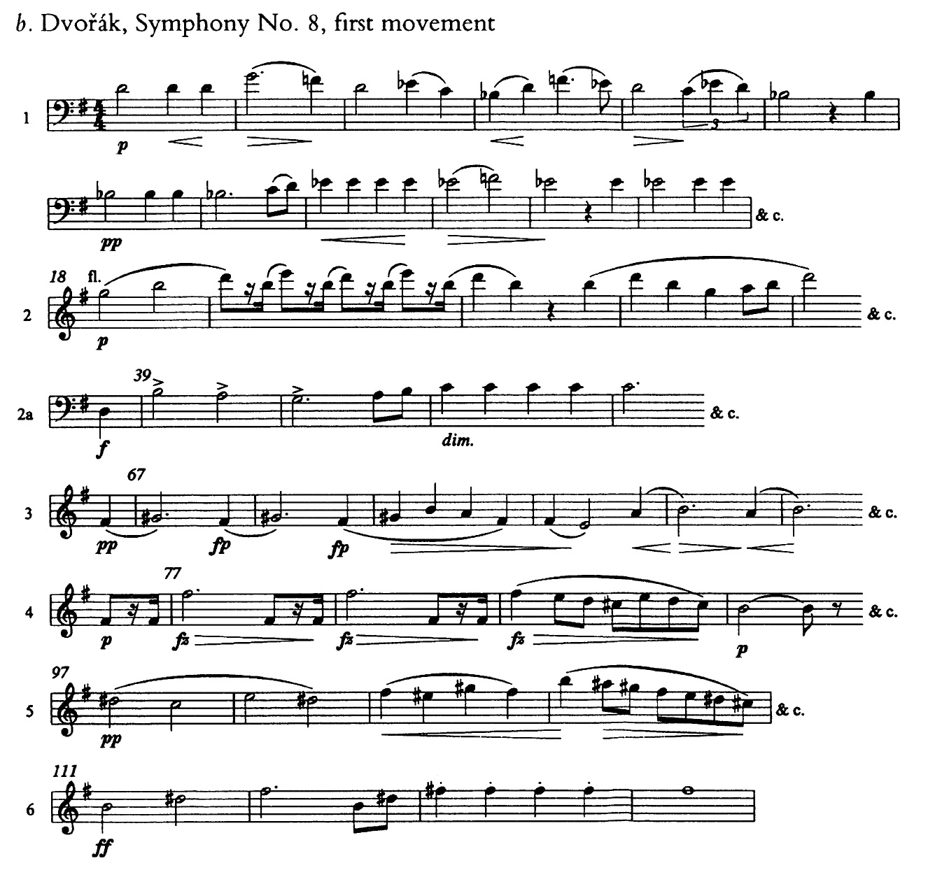 Themen aus Antonín Dvořaks 8. Sinfonie