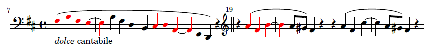 3. Satz, 1. Thema
