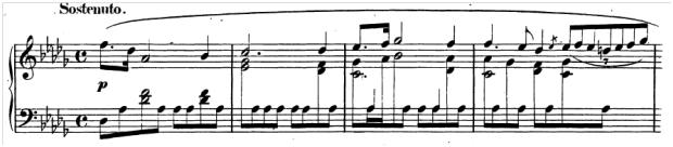 Chopin, Regentropfen-Prélude